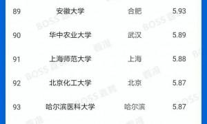 应届生高校起薪排行榜100强:清华、北大、交大毕业生月薪过万!