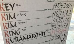 金寅敬参加男子美国公开赛第一轮资格赛 打爆81杆