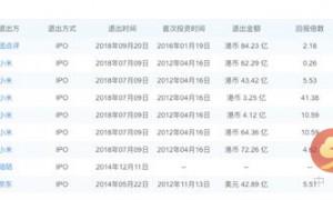马云、刘强东、雷军背后的犹太男人 七年拿下中国互联网半壁江山