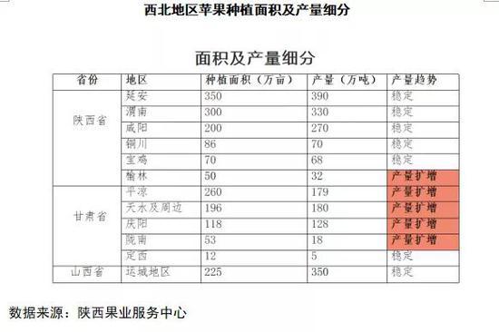 豫晋陕苹果产区坐果情况调研报告