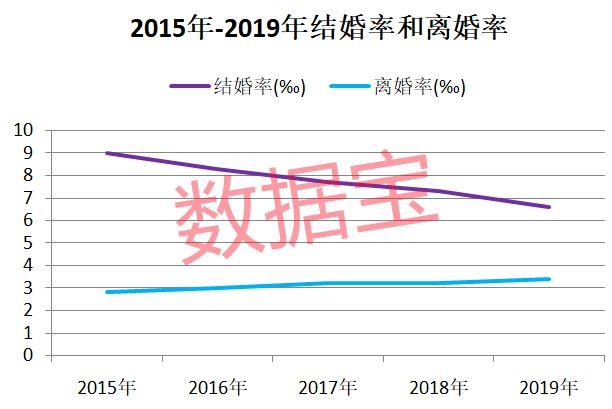 彩礼地图:山东最流行,浙江18.3万彩礼全国第一,黑龙江需付6年收入