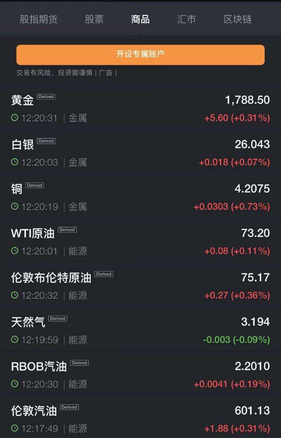 """国际油价V型反转 华尔街""""抄底王"""":石油股眼下最便宜"""