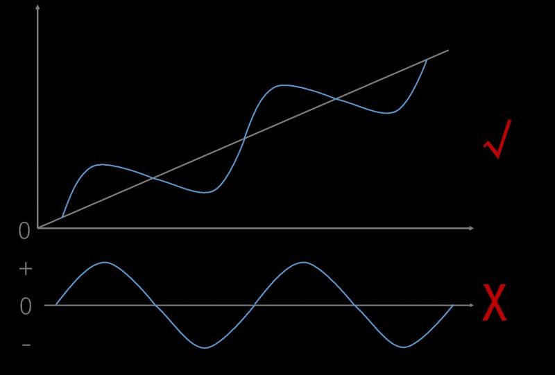 境外龙头暴涨30倍!工程机械股究竟是周期还是成长?如何解答这一世纪之谜