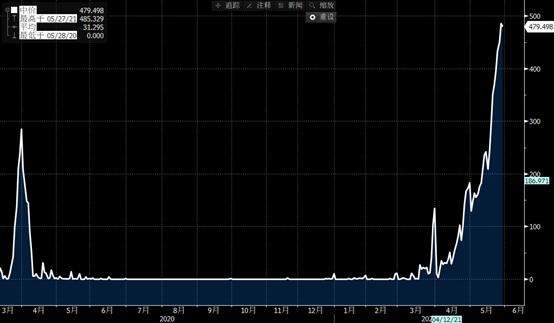 【中粮视点】从人民币升值看汇率长期拐点