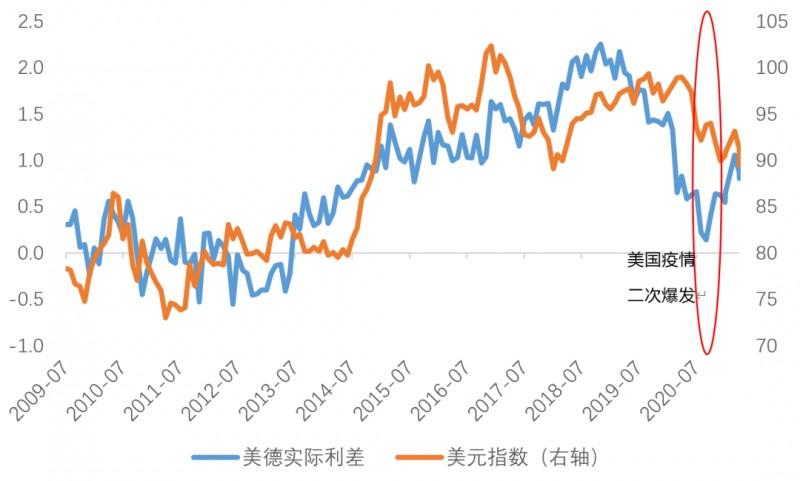 宋雪涛:人民币汇率不会单边走强 也不会单边走弱