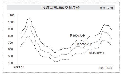 煤炭价格逐渐回归理性 供需格局短期难改