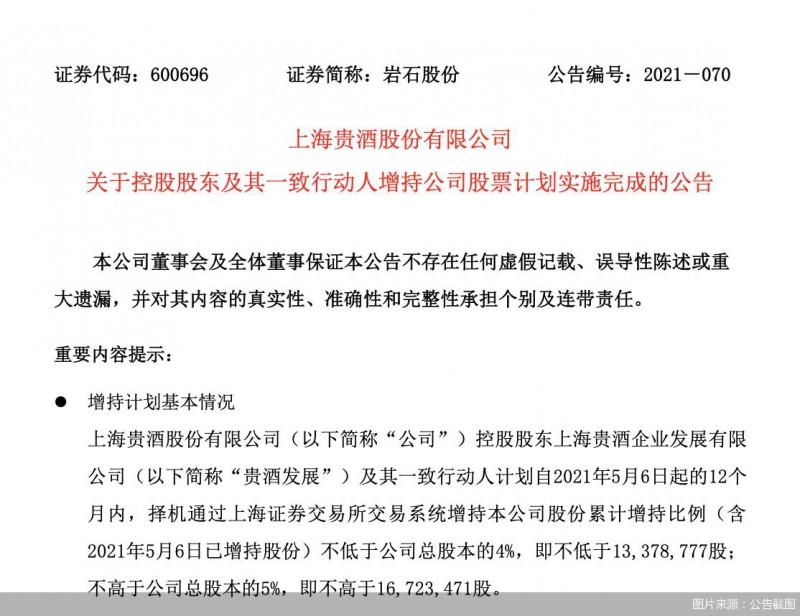 """股价涨业绩跌 """"更名王""""岩石股份蹭热点博眼球"""