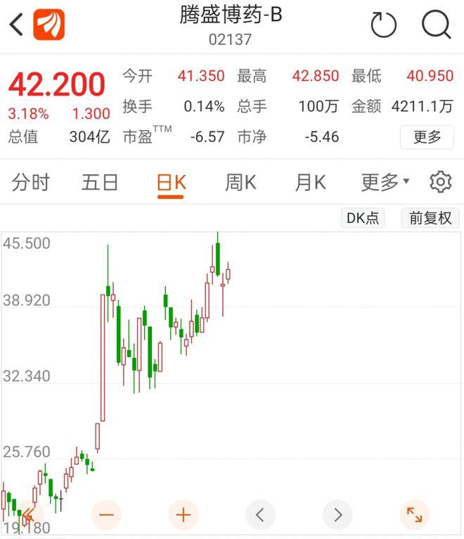 钟南山牵头 新冠特效药传来大消息 引爆300亿牛股