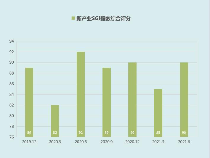 主营业务毛利率下滑8.82% 试剂开始纳入地方集采 新产业何去何从