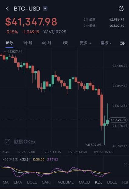 币圈地震!59亿元比特币流出,巨头交易平台集体退出,一日爆仓超12亿元
