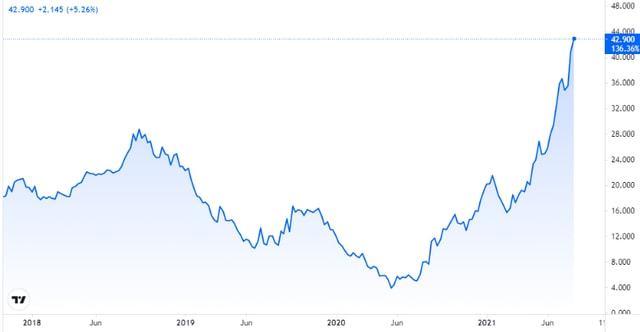 气价砸崩债市,欧洲能源危机要变经济危机?