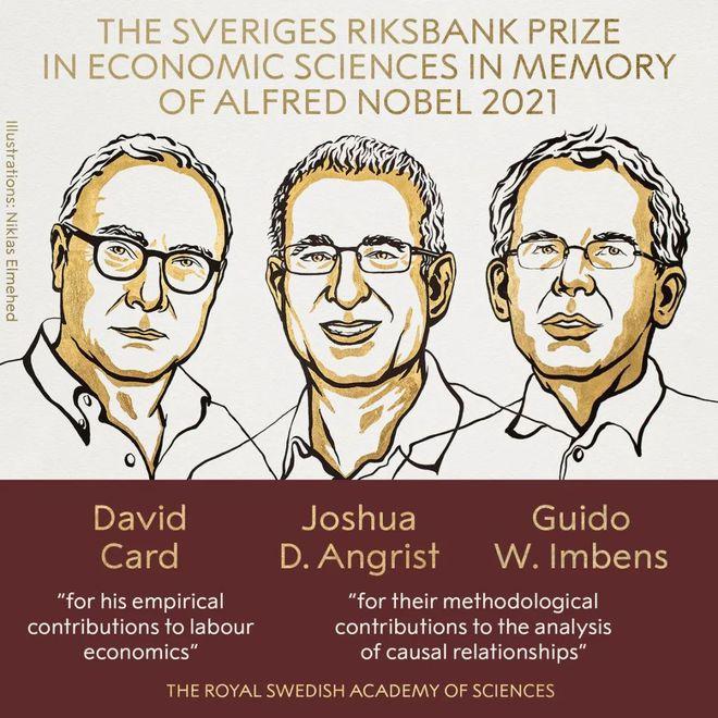 诺奖得主Angrist:多读一年书到底能带来多少收入