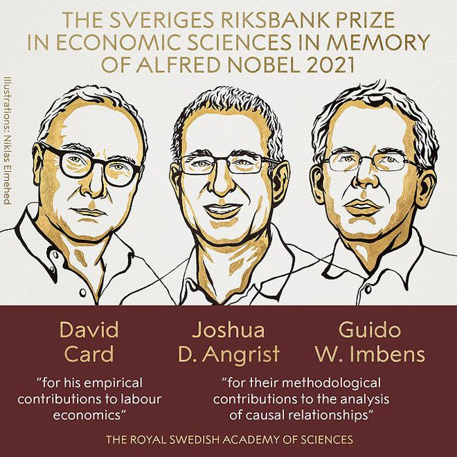 David Card 、 Joshua D.和Guido W. Imbens获得2021年诺贝尔经济学奖