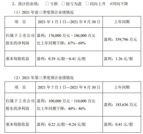 顺丰前三季度净利预降6成 快递价格战缓和 行业拐点将至?