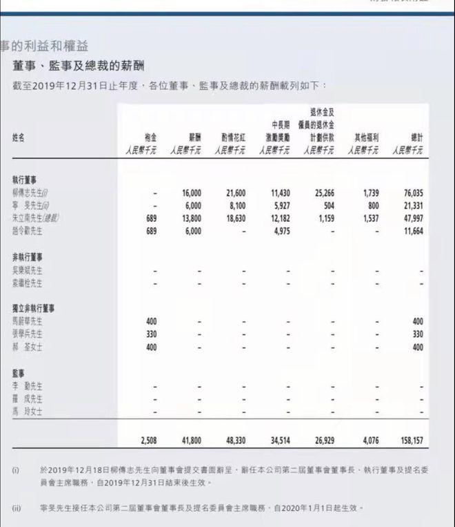 联想控股辟谣柳传志1亿年薪:消息不实,去年已不再领取职务薪酬