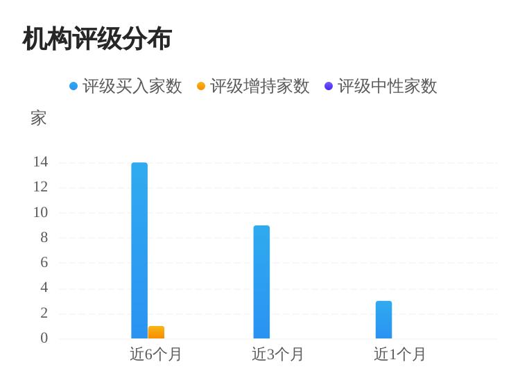 """国信证券:调高木林森机构评级为""""买入"""""""